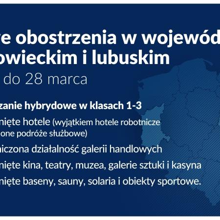 Obostrzenia w województwie mazowieckim dotyczące COVID -19